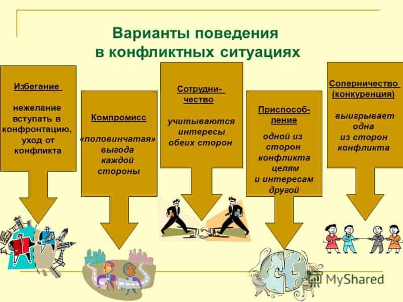 Конфликты по управлению конвейер русский ячмень элеватор
